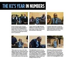 ICCnumbers2web