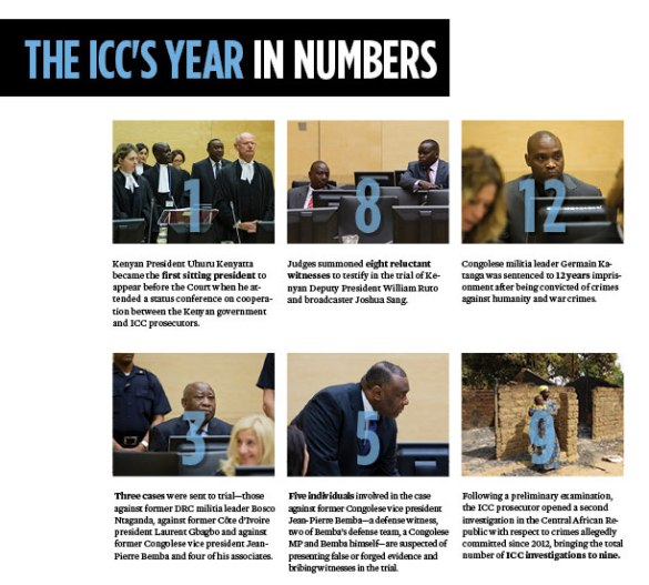 ICCnumbers2web