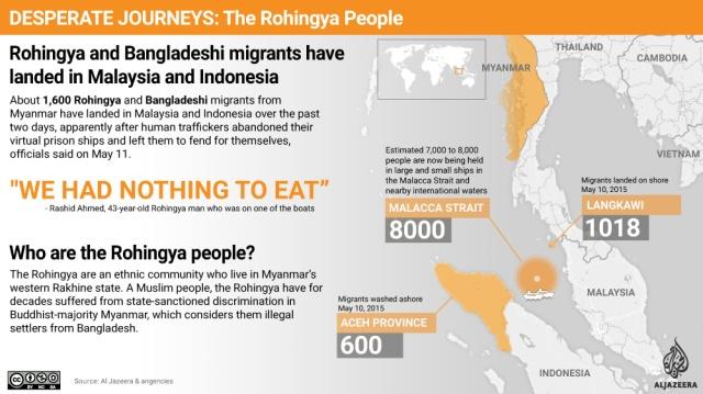 rohingya infographic