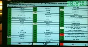 Forty-five countries voted in support of the resolution on the Gaza conflict. © FIDH
