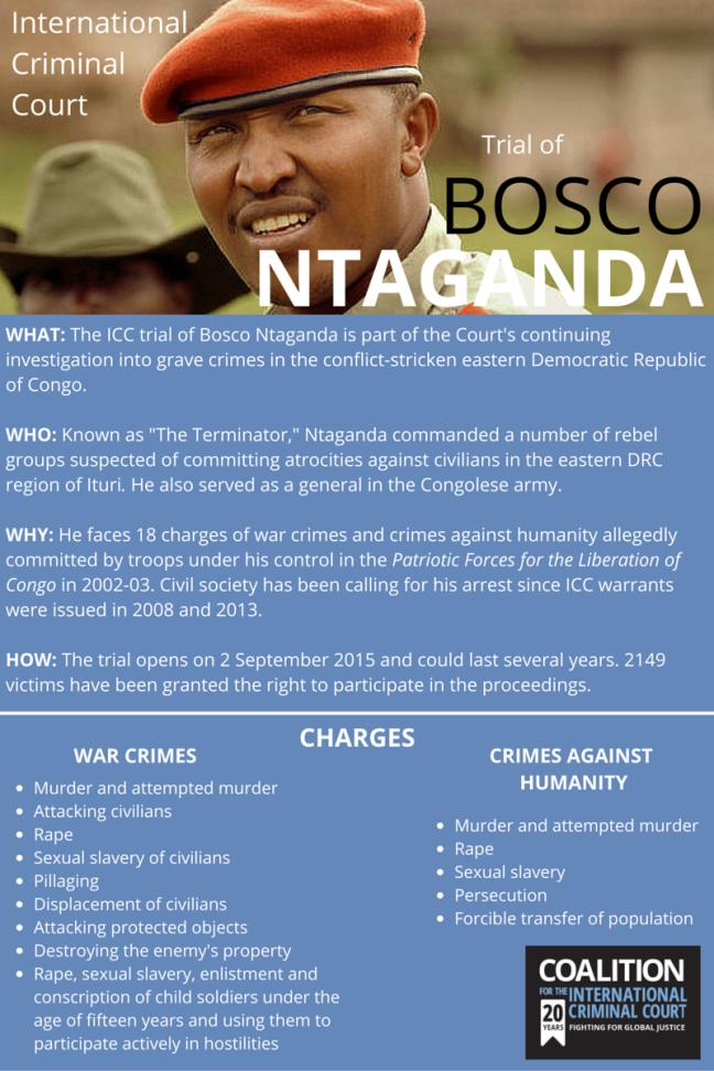Ntaganda trial infographic