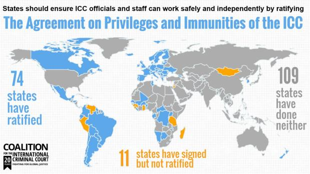 MAP - Status of APIC ratifications